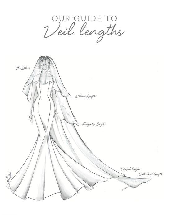 veil length