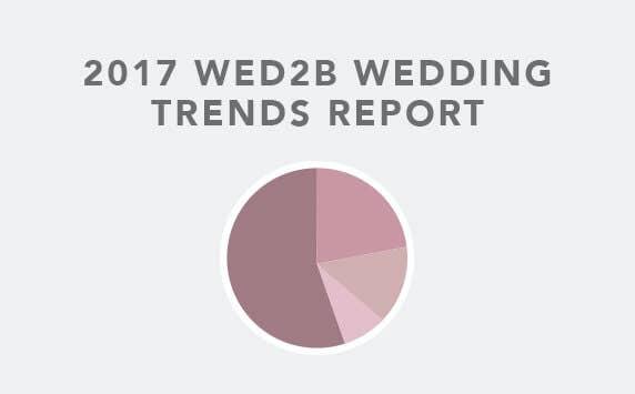 View 2017 Wedding Trends Report