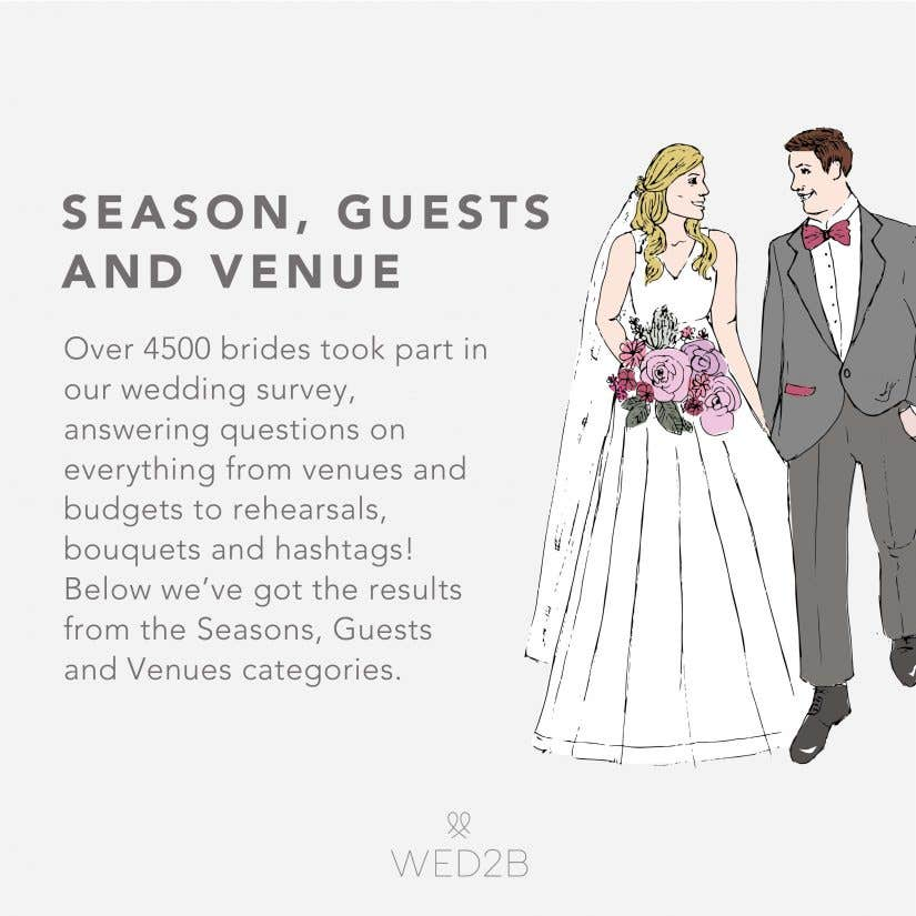 Ideas and Planning - Wedding Season begins