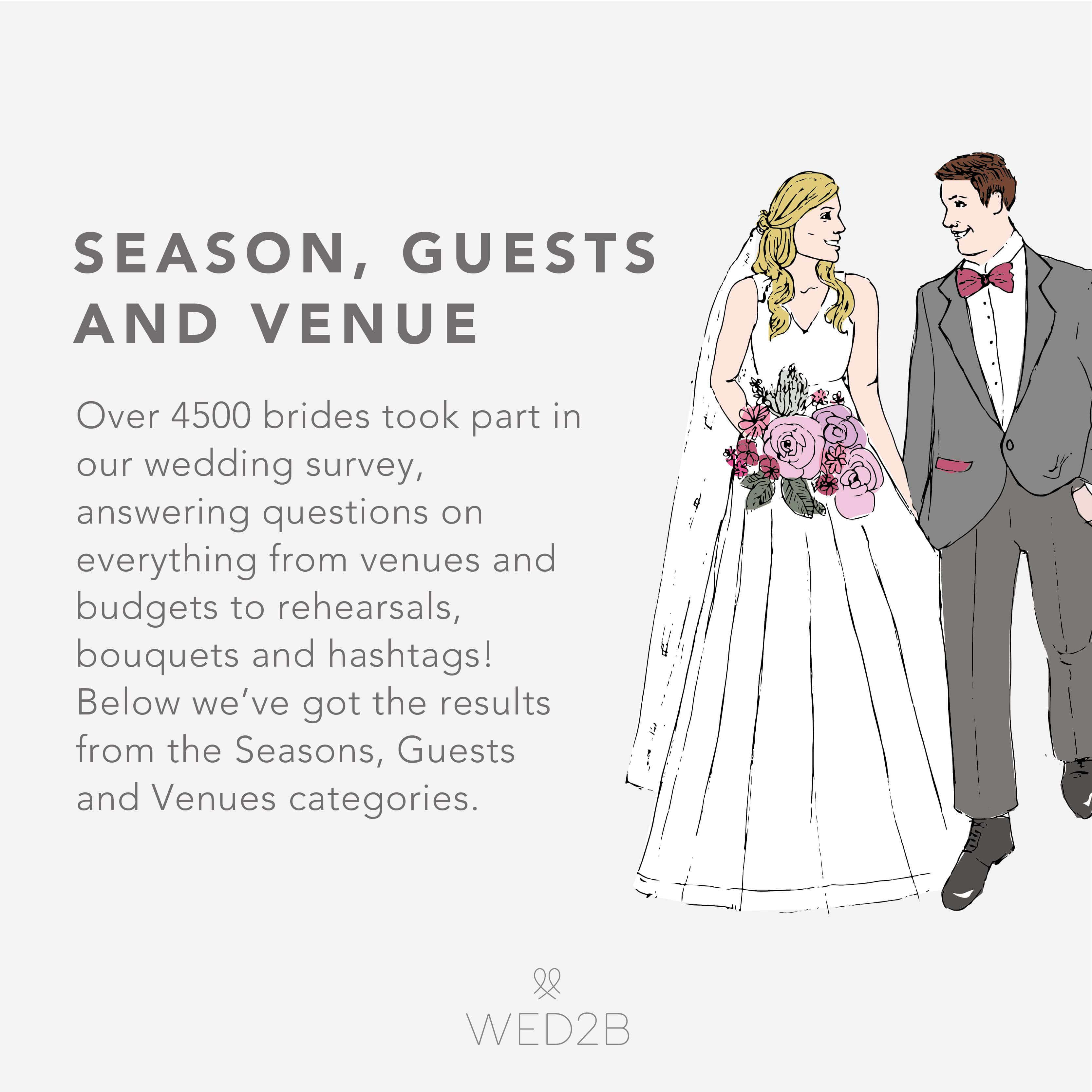 Real Weddings North East: Ideas And Planning - Wedding Season Begins